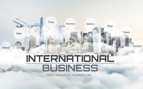 Free International Call Divert And Forwards